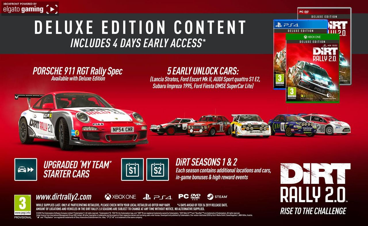 Dirt Rally 2.0 : Infografik Deluxe Edition