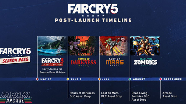 Far Cry 5: Screenshot & DLC-Roadmap